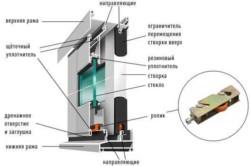 Схема алюминиевого окна