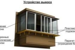 Схема остекления балкона с выносом