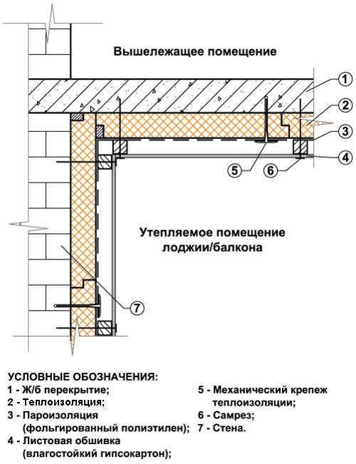 Схема утепления лоджии