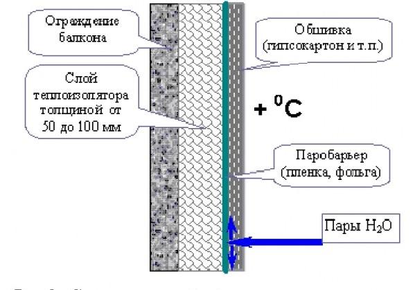 Isolation conduit cheminee boisseau model devis batiment for Boisseau cheminee leroy merlin