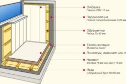 vozmozhnii variant vnutrennei otdelki lodzhii