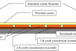 Оштукатуривание и утепление балкона