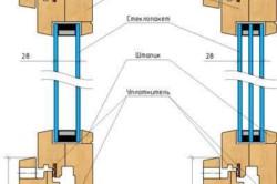 Профиль деревянного окна