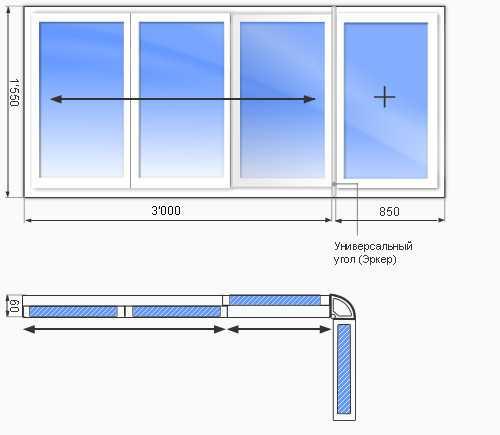 На каких балконах можно устанавливать раздвижные рамы проведал.