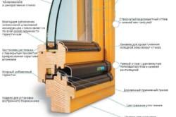 Схема деревянного окна со стеклопакетами