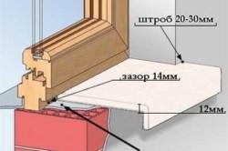 Схема подготовки стяжки для установки акрилового подоконника