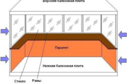 Схема проникновения низкой температуры на балкон