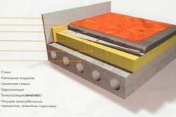 Схема укладки линолеума на балкон