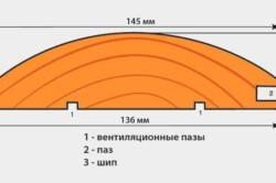 Схема крепления блокхауса