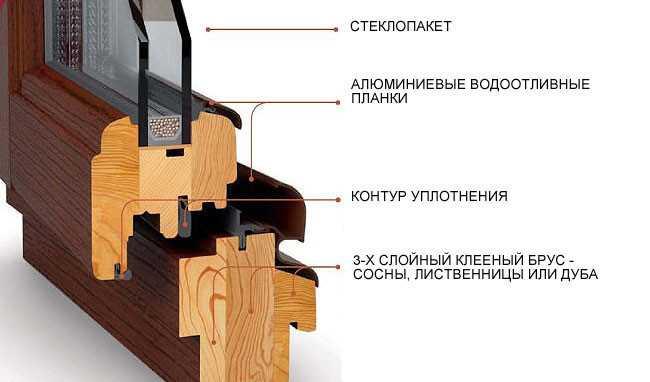 derevyannoe-okno