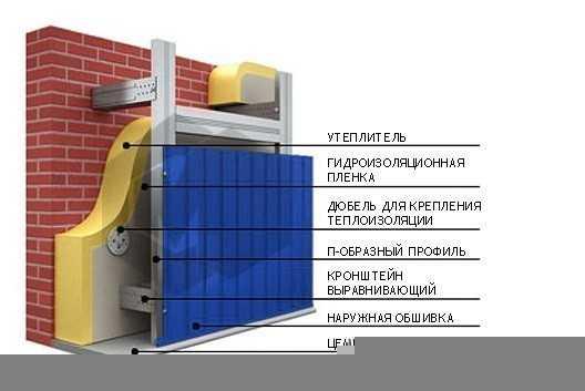 большого устройство стен из металлопрофиля цены заказчики производители