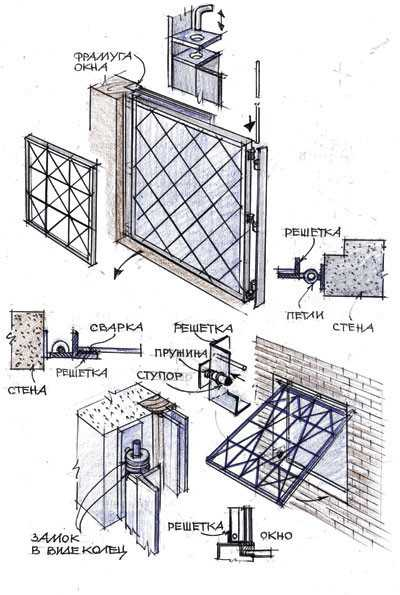 Решетки на окна своими руками в деревянном доме