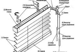 Схема механизма горизонтальных жалюзей