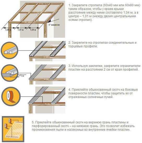 Порядок монтажа крыши из поликарбоната