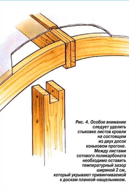 Особенность крепления навеса из поликарбоната