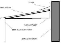 Схема отделки лоджии