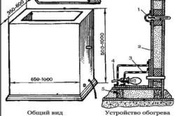 Схема сборки погреба