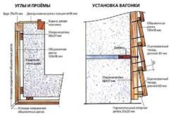 Если речь идёт о горизонтальной отделке каменной стены, то само собой укладка должна производится снизу вверх для того, чтобы каждая нижняя планка вагонки являлась частичной подпоркой для более верхней планки.
