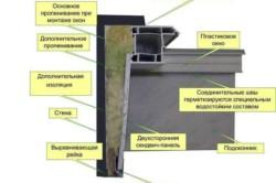 Схема установки откосов из панелей ПВХ