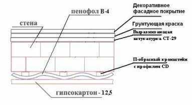 пенофол инструкция по применению - фото 6