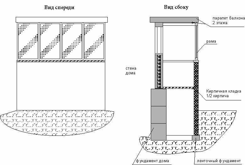 Схема пристройки лоджии на первом этаже