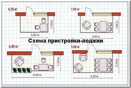 Схема пристройки-лоджии