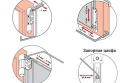 Схема с расположением регулировочной фурнитуры металлопластикового окна