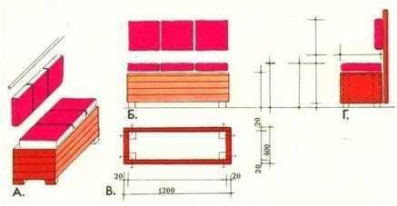 Схема изготовления скамьи