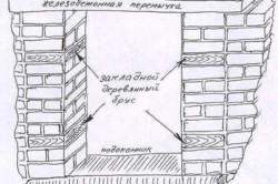 Схема укладки деревянных брусьев для дальнейшего монтажа деревянного окна