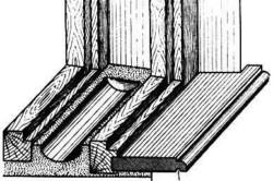 Схема устройства слезника