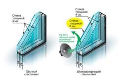 Шумоизолирующий пакет из стекол разной ширины