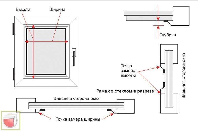 Схема замера рулонных жалюзей
