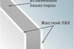 Структура сендвич-панели