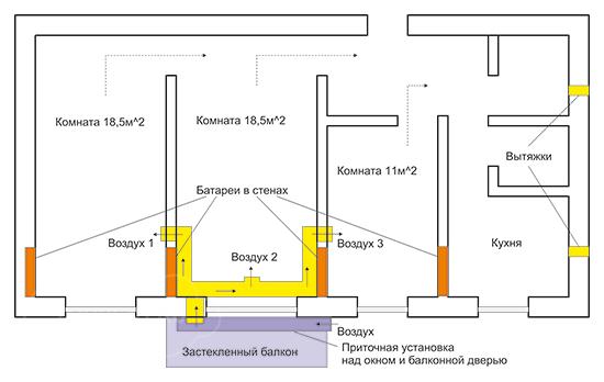 План квартиры и предварительная схема реализации необходимых работ.