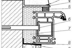 1 - штукатурный слой наружного откоса (с фаской для слоя герметика); 2 - строительный шуруп;    3 - герметик; 4 - фальшчетверть из уголка; 5 - изоляционная саморасширяющаяся паропроницаемая   лента (ПСУЛ); 6 - рамный дюбель; 7 - пенный утеплитель; 8 - герметик; 9 - пароизоляционная лента;   10 - элемент отделки внутреннего откоса; 11 - полость между неутепленной однослойной стеной   и элементом отделки откоса (рекомендуется заполнять теплоизоляционным материалом)
