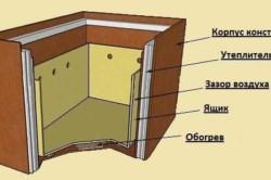 Устройство контейнера