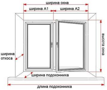 Схема замера окна
