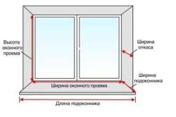 Замер окна для установки