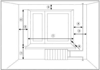 Как правильно сделать замер окна