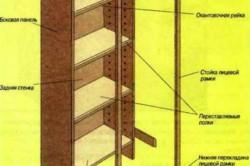 Схема конструкции балконного шкафа