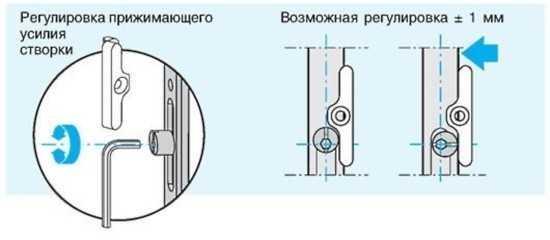 В некоторых случаях отремонтировать пластиковую дверь на балконе поможет регулировка прижимного механизма.