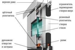 Схема раздвижного алюминиевого оконного профиля
