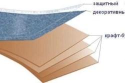 Структура бумажно-слоистого пластика