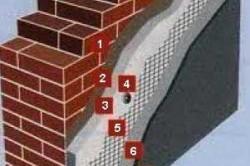 Технология отделки кирпичной стены