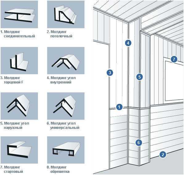 Замки этого типа отличаются видом ригеля, выполненного в виде крючка, который выдвигается в данном случае поворотом ключа. Ручки раздвижных дверей выполнены в виде «раковин», оформляющих углубление в полотне двери.