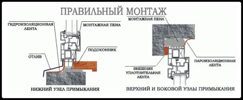 Монтаж окна