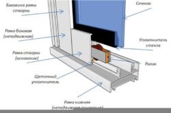 Схема холодного остекления лоджии