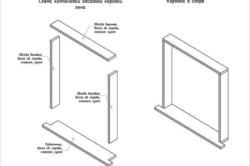 Схема обсадной коробки окна