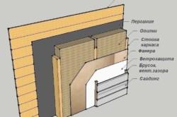 Схема отделки стены вагонкой