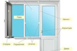 Схема пластиковой балконной двери